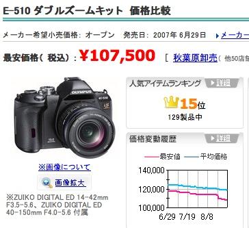 e-510_kakaku.jpg